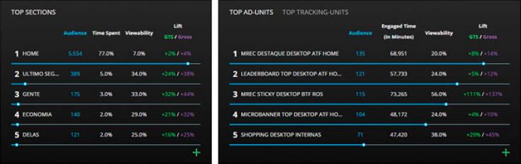 WS Analytics - webspectator